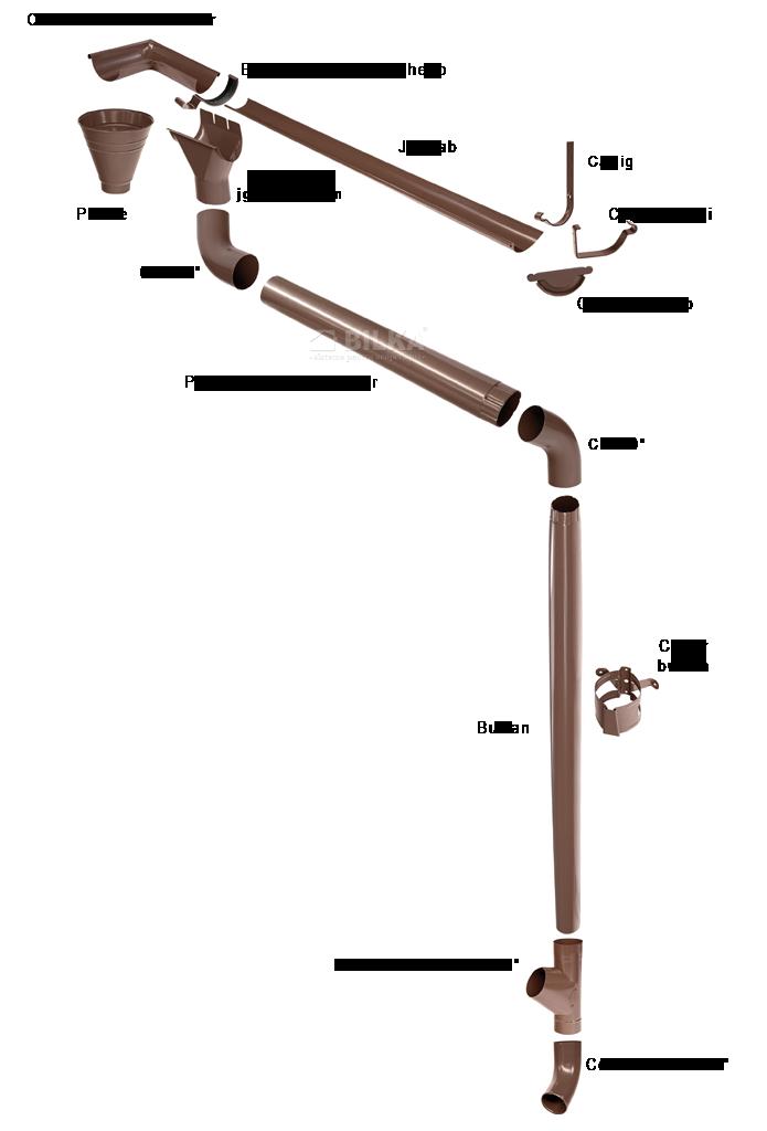 Sistem pluvial Bilka